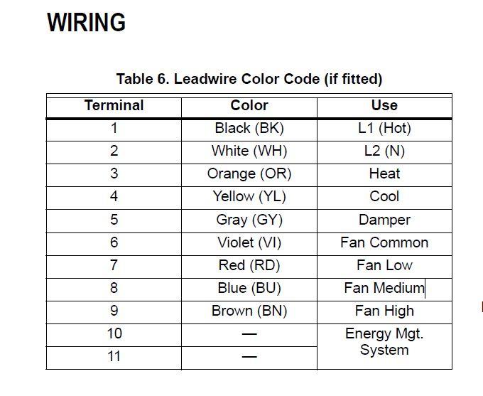 Diagram Thermostat Terminal Designations Hvac Wiring