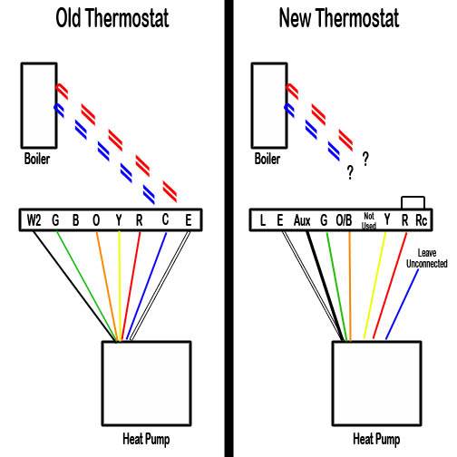 Two wire thermostat heat only lux wiring diagram wiring new thermostat for heat pump and boiler hvac diy chatroom heating thermostat wiring two wire thermostat heat only lux asfbconference2016 Image collections