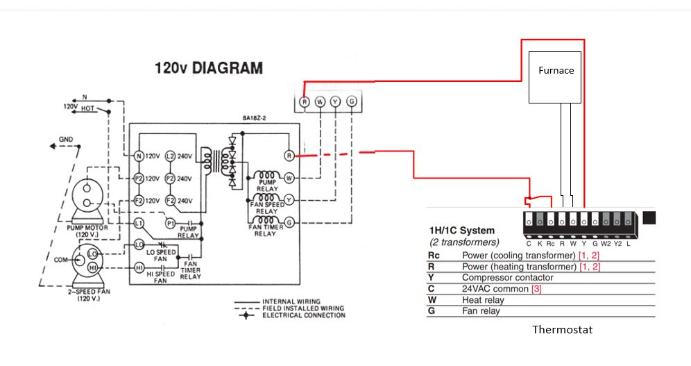 Wiring For Furnace And Evap. Cooler With Wifi Thermostat - HVAC - DIY  Chatroom Home Improvement ForumDIY Chatroom