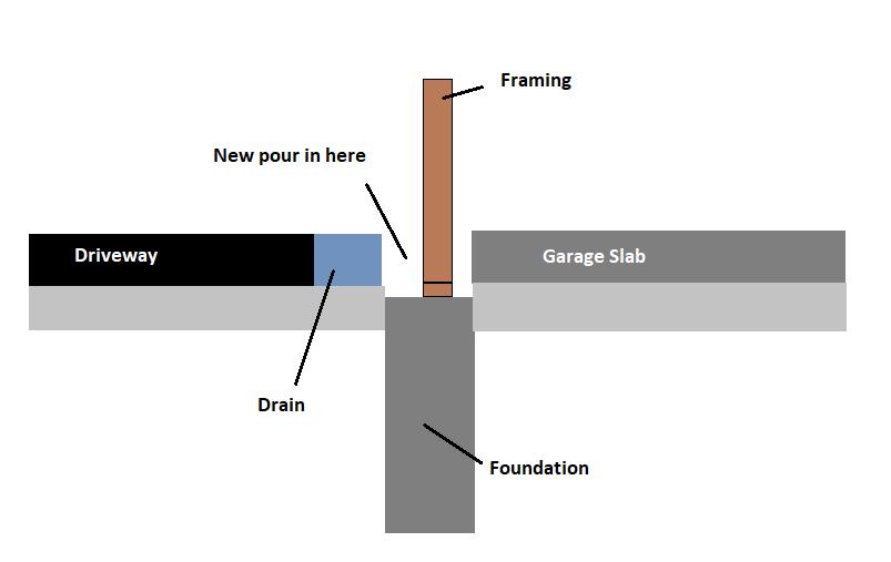 Repair Garage Threshold & Posts-thresholdcross.png