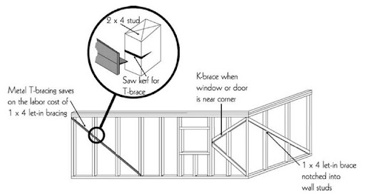 Load Bearing Walls - How To Determine?-tmpce22_thumb3.jpg