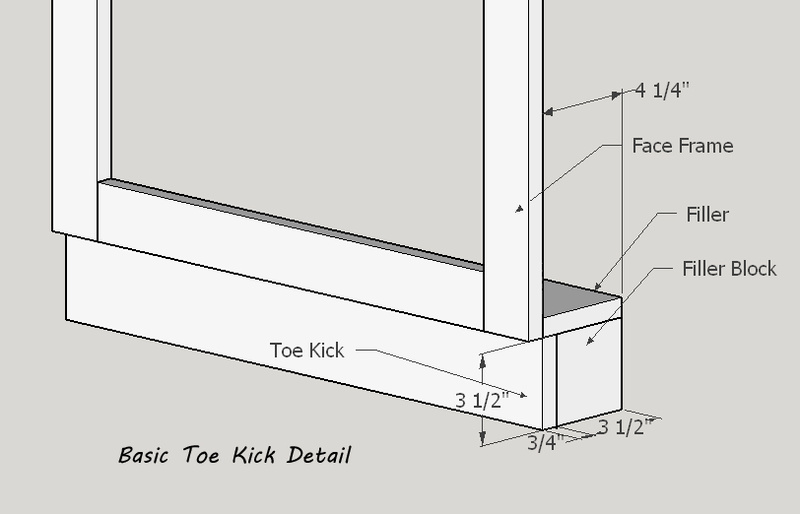 How To Install Cabinet Face Toe Kick