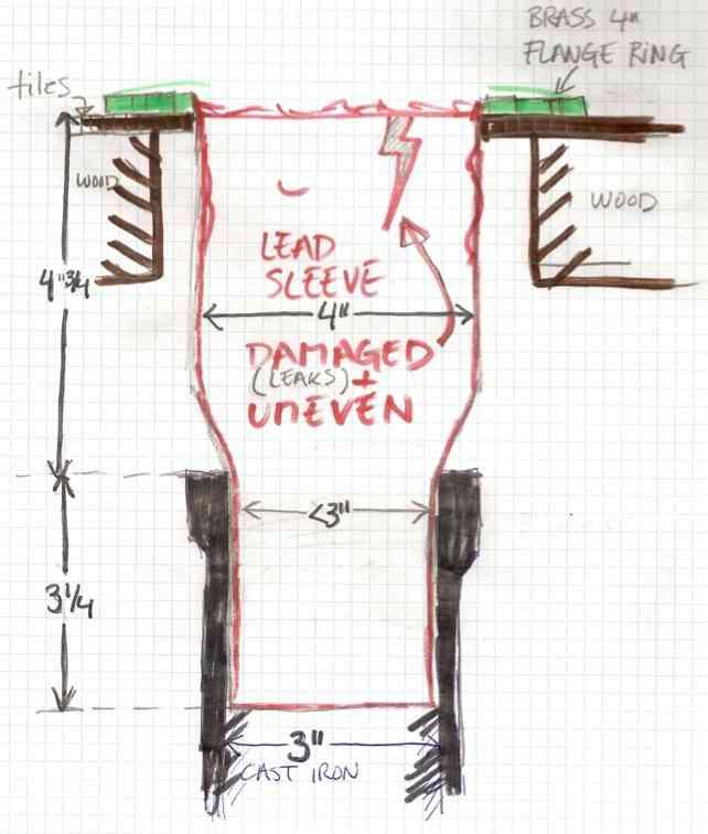 Damaged Lead Sleeve Toilet Jpg