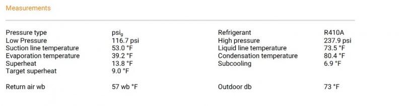Attic Supply Plenum replacement/Reconfig advice-top-floor-2.5t-pressure-readings.jpg