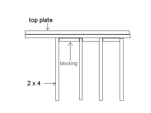do I need to add top plate bracing on this?-top-plate2.jpg