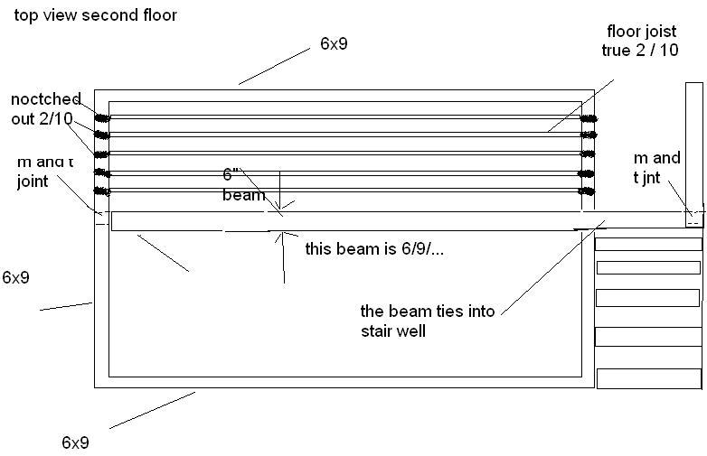 100 year old beams question-top-vie-2nd.jpg