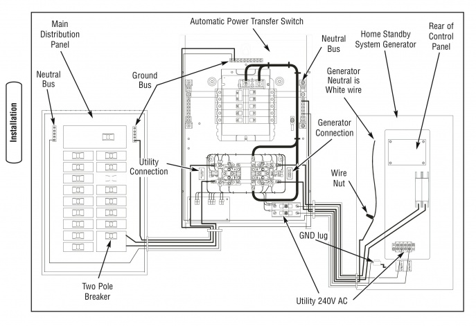 Diagram How To Install Automatic Transfer Switch Generator