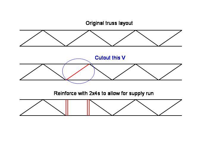 Cutting a truss for supply run?-truss-changes.jpg