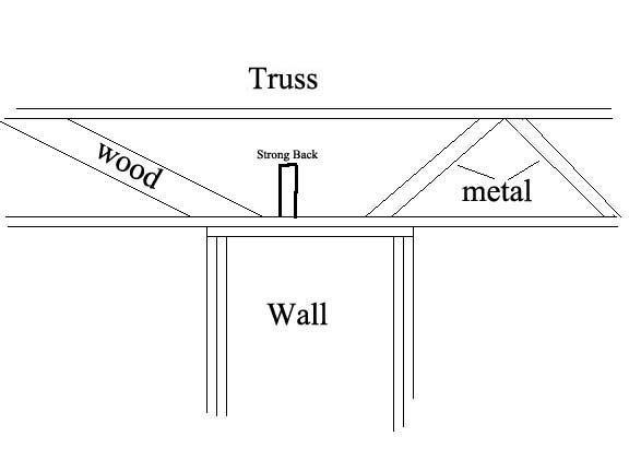 Open Web Truss/ Load Bearing Wall Question-truss-drawing.jpg