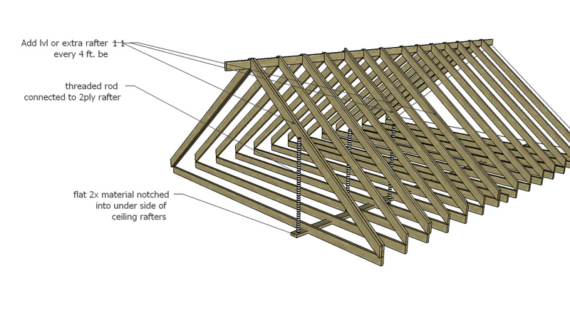 Purlin joists in attic building construction page 2 for I joist vs floor truss