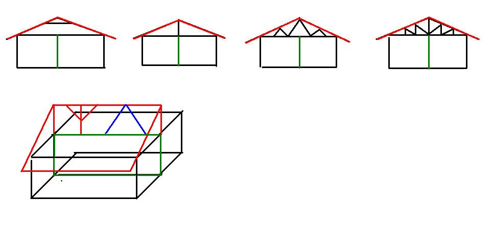 header size......question-truss-types.jpg