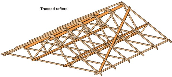 Trussed Rafters W Cut Truss Chords Carpentry Diy