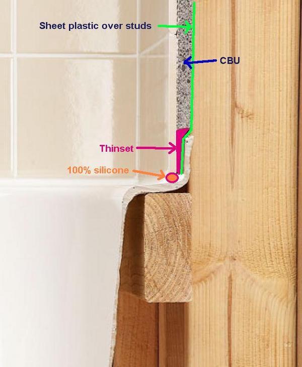 Small Dirty Bathroom-tub-20wall-20with-20sheet-20plastic.jpg