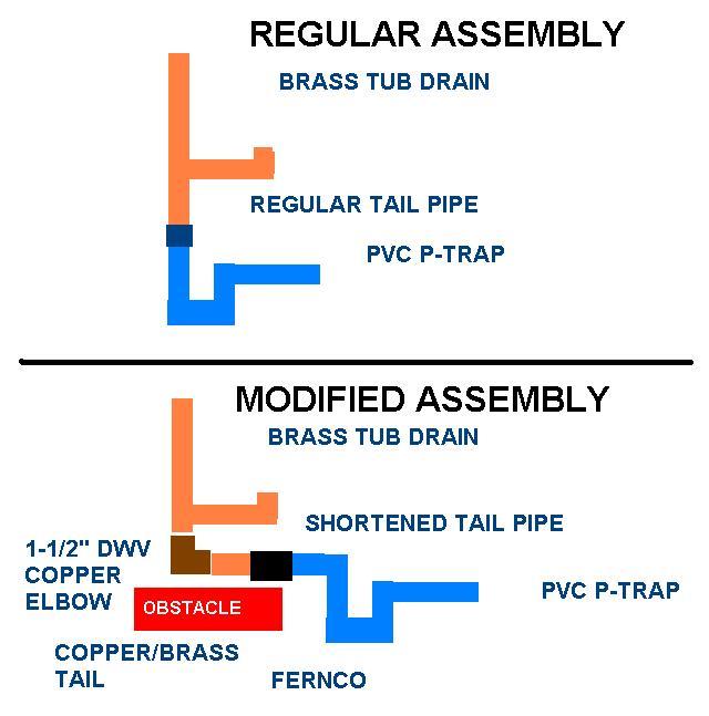 shortening bathtub drain tail pipe-tub_drain_obstacle.jpg