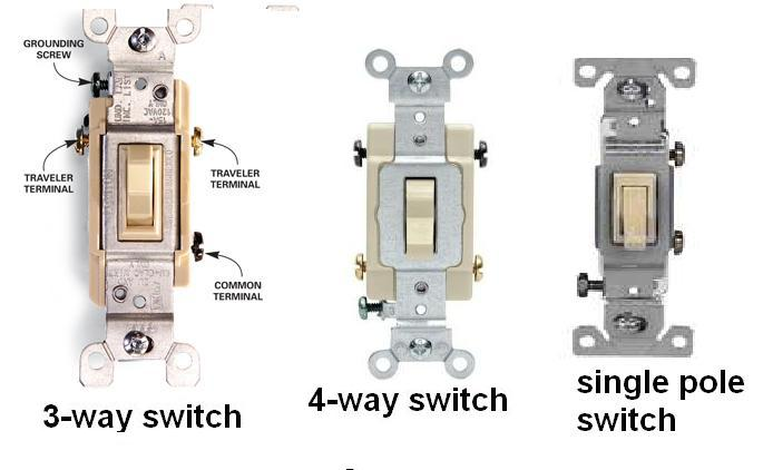Types Of Single Light Switches. Types. Free Download Wiring ...:Types Of Light Switches Nilza Net,Lighting
