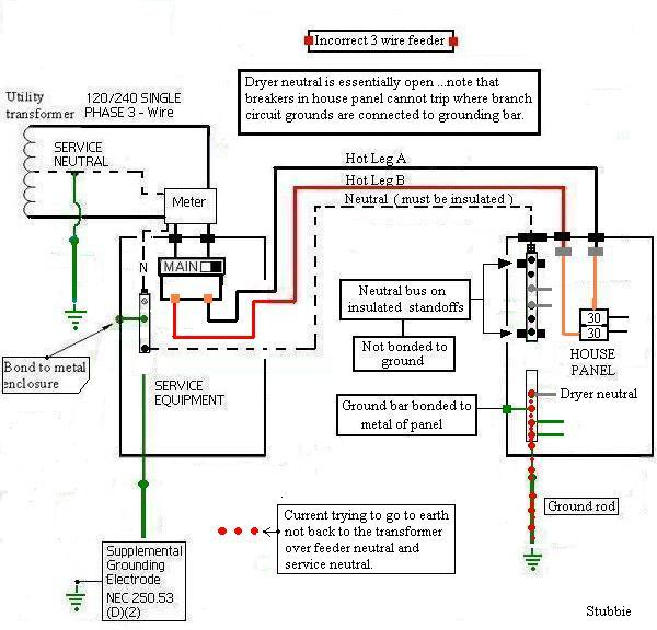 wiring diagram for house alarm system images home wiring circuit wiring diagram furthermore home alarm system