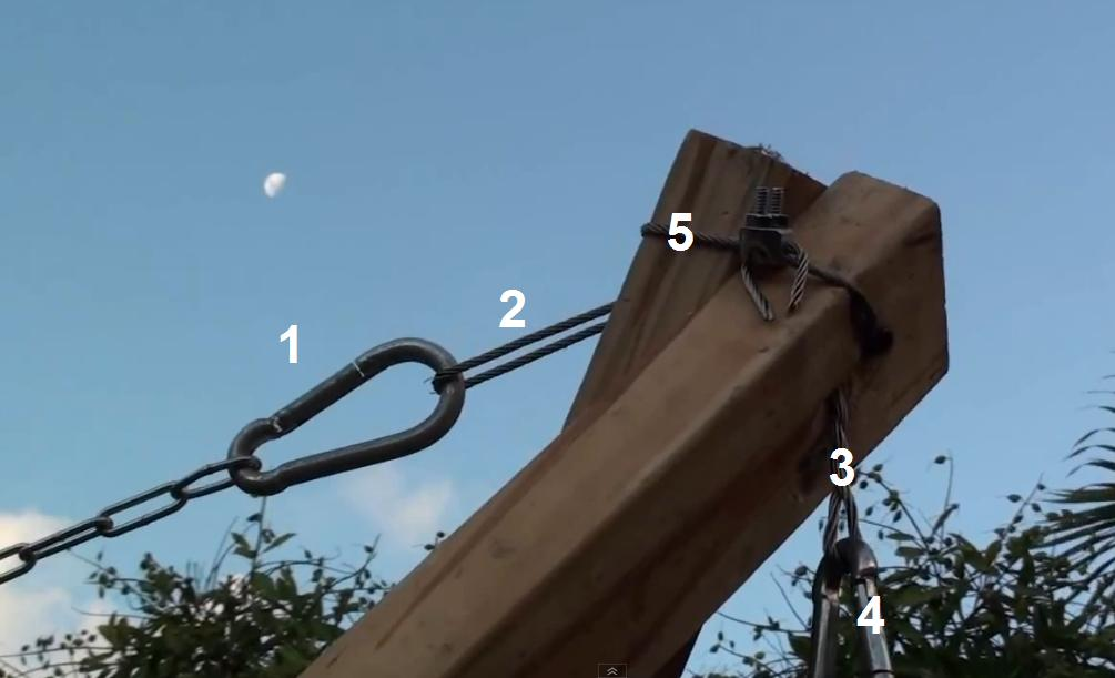 Building A Heavy Bag Stand Unledbkh Jpg