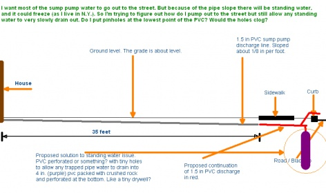 Sump pump discharge pipe: the standing water trap!-untitled2.jpg