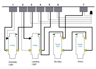 4 way wiring motion sensor wiring diagram for car engine hallway light switch wiring together 48 port switch diagram in addition occupancy sensor wiring diagram