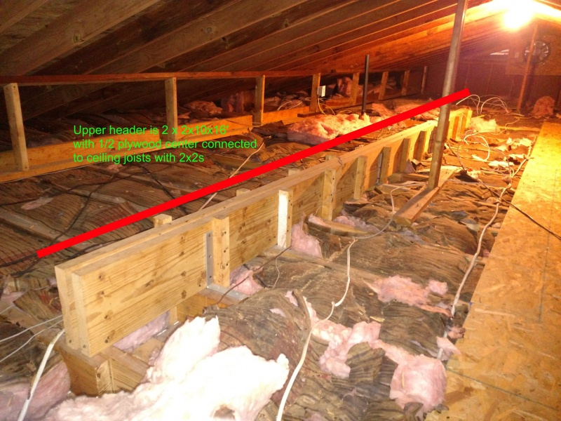 Blind Header Above Removed Interior Wall Building