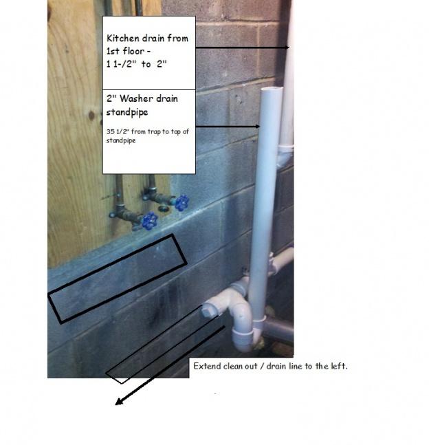 Utility Drain : Adding utility sink for washer drain-utility-sink.jpg