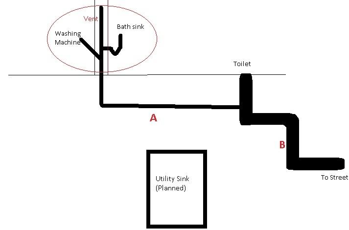 Installing a utility sink-utilitysiinkdrain.jpg