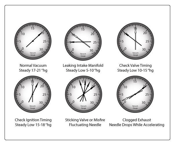When is it time...-vacuum-readings.jpg