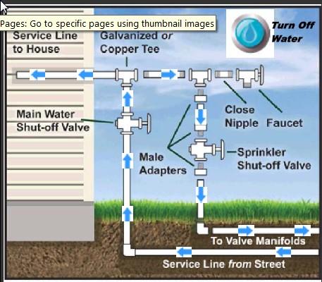 Garden Hose faucet leaking (replacing)-valve-diagram.jpg
