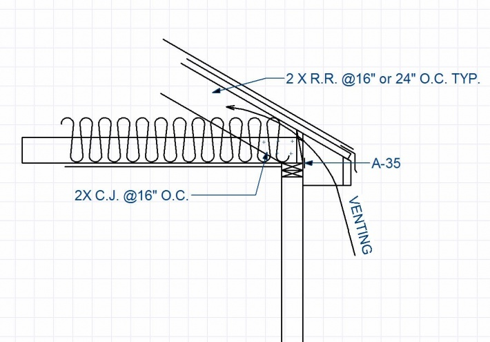 Rafter framing code question-venting.jpg