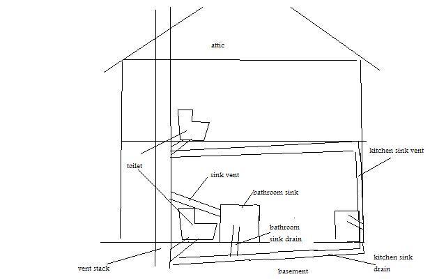 Venting venting jpg. Venting   Plumbing   DIY Home Improvement   DIYChatroom