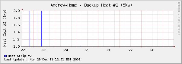 HVAC Monitoring-w3-week.png