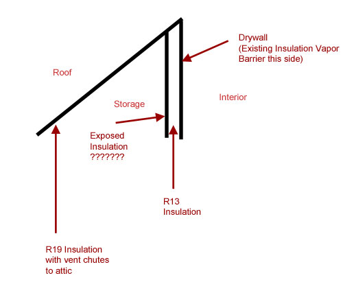 Best Way to Seal exposed insulation on interor wall?-wall.jpg