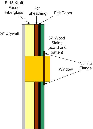 Vinyl Siding Over Wood, Double Vapor Barriers, and Windows..oh my-wall.jpg