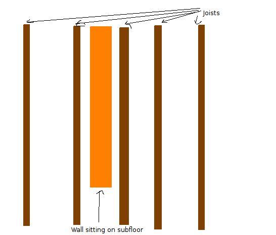 Very Uneven Subfloor-wall-subfloor.jpg