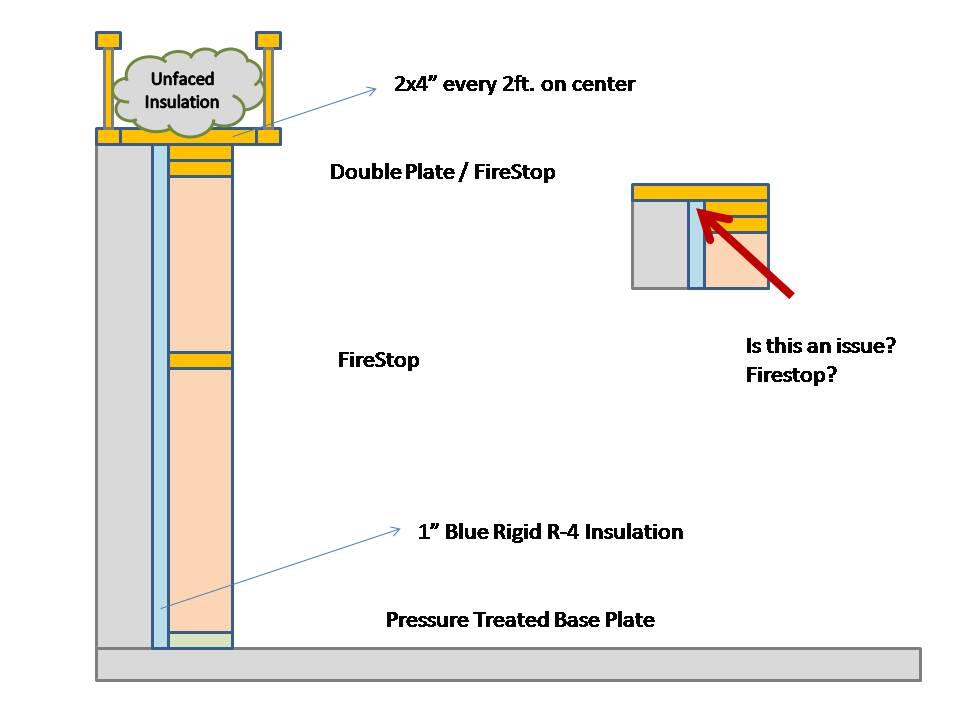 Basement Wall / Firestop-wall-section.jpg