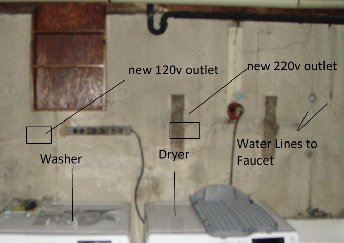 New Washer Dryer In Unfinished Basement Electrical Diy