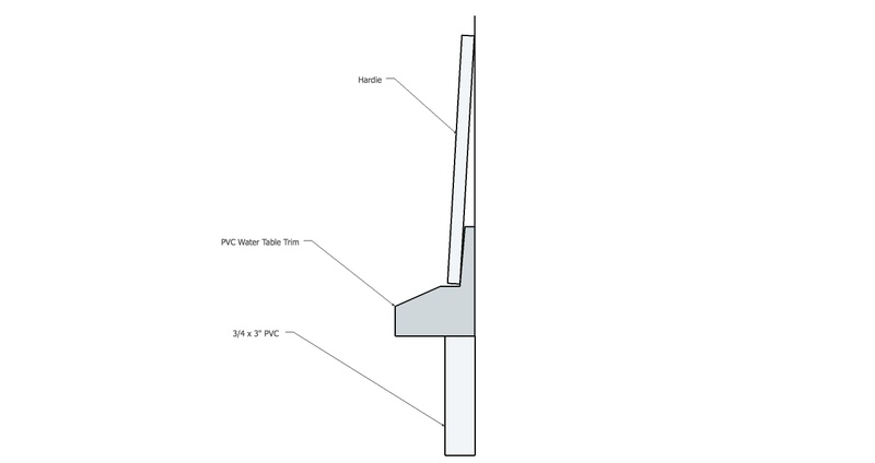 Exterior Vinyl Trim Boards For Water Table Roofing