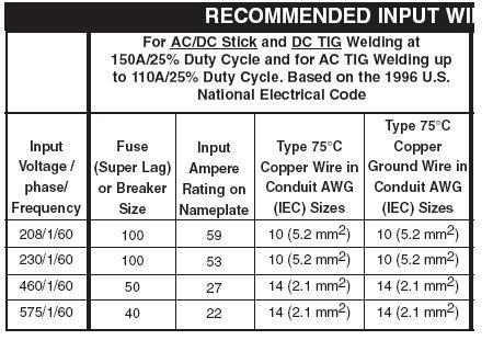 Transformer Help-welder3.jpg