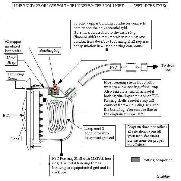 slab ground pool inspection electrical diy chatroom home rh diychatroom com Multiple Light Switch Wiring Diagrams 3-Way Switch Light Wiring Diagram