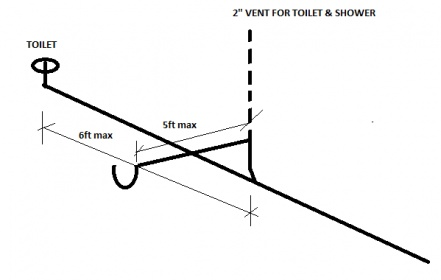 About to re-do toilet % shower pipe-wetvent_wc.jpg