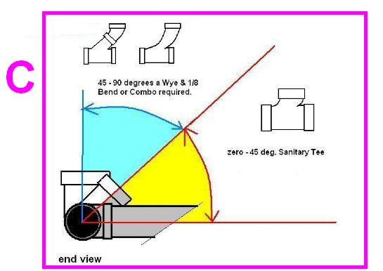 Another vent question-when-20to-20use-20san-20t-20wye-201-208.jpg