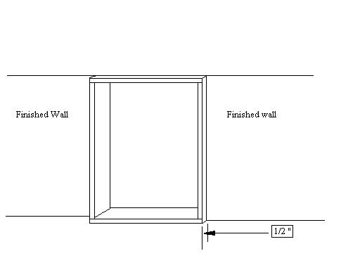 Window Frame Not Flush With Finished Wall - Carpentry - DIY Chatroom ...