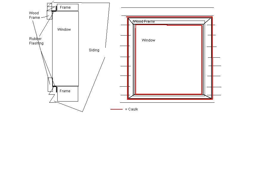 Replacing Vinyl Windows w/o Nailing Fin-window-idea.jpg