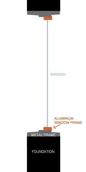 Need guidance on where to start-window.jpg