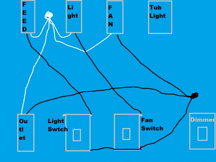 how to wire in dimmer in box with 2 other switches-wire.jpg