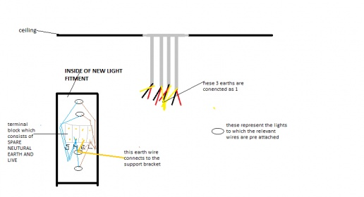HELP!!! how do i wire up my new light fitting???-wire-system.jpg