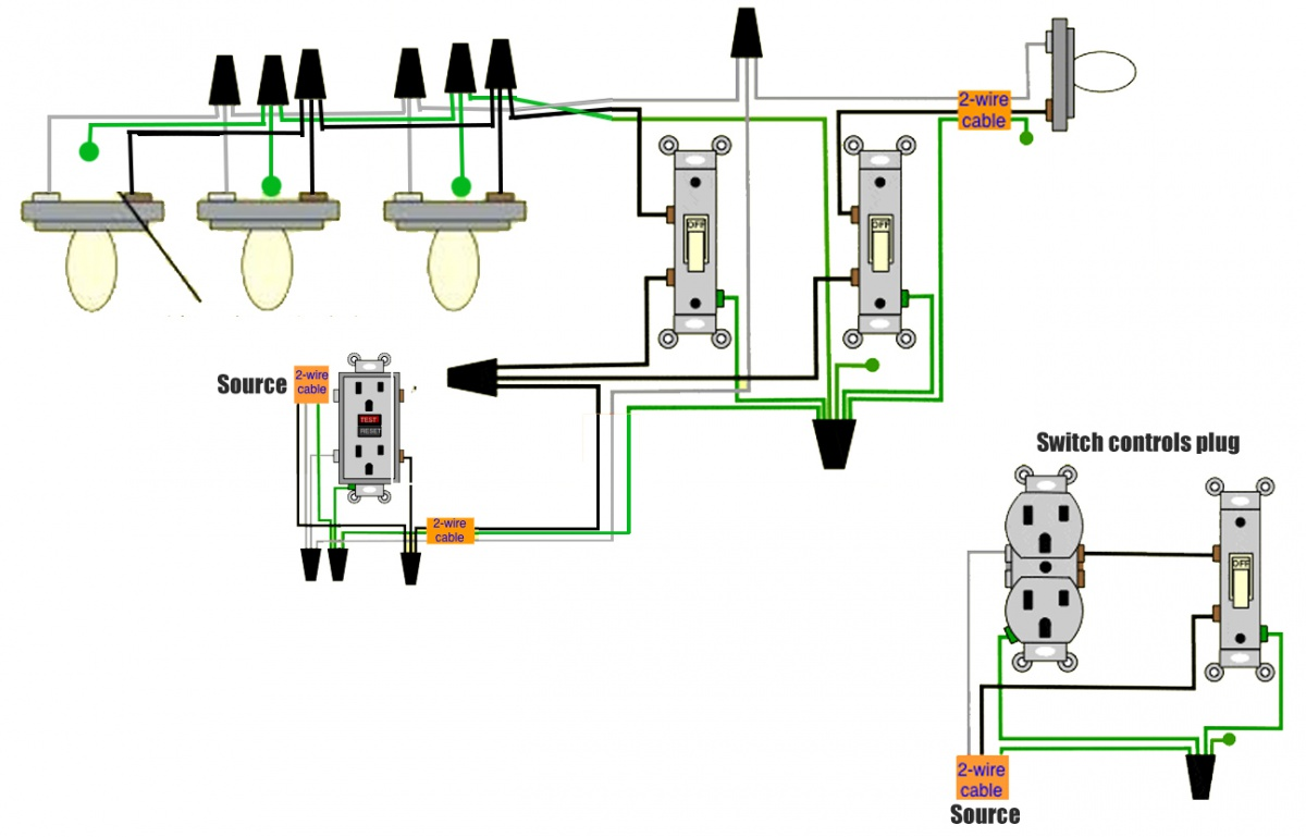 Installing Subpanel - Electrical