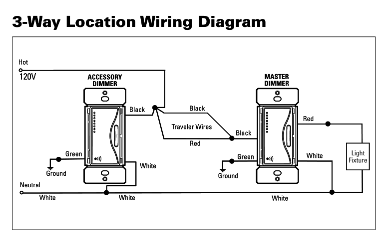 Tapping Power From 3-Way (but Not Really 3-way) Switch - Two ... on circuit breaker wiring diagram, easy 3 way switch diagram, 3 way switch getting hot, 3 way switch help, 3 wire switch diagram, 3 way switch wire, 3 way switch installation, four way switch diagram, two way switch diagram, volume control wiring diagram, 3 way switch electrical, 3 way switch with dimmer, 3 way switch cover, 3 way switch troubleshooting, 3 way light switch, three switches one light diagram, gfci wiring diagram, 3 way switch lighting, 3 way switch schematic,