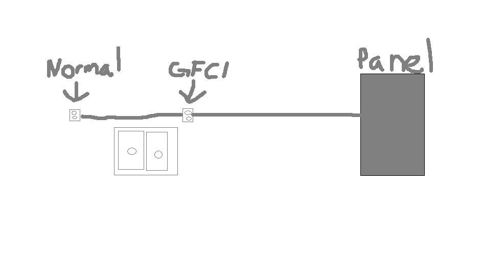 Single Coil Humbucker Telecaster Wiring Diagram. Single ... on