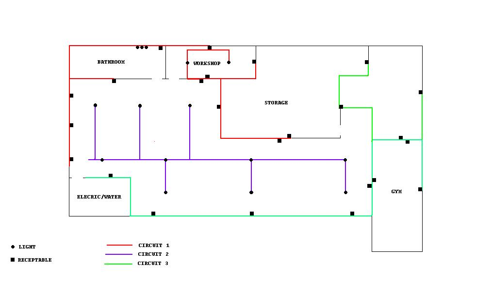 Maximum Number Of Receptacles On 15 Amp Circuit - Electrical - DIY ...